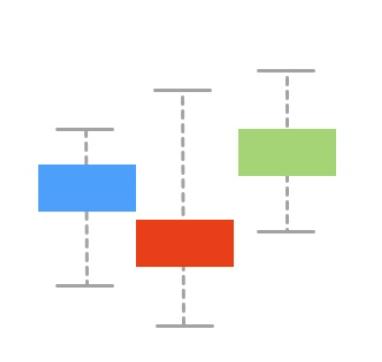 Corso statistica R a cura di Cooperativa Climax