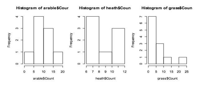 Corso di statistica a cura di Cooperativa Climax